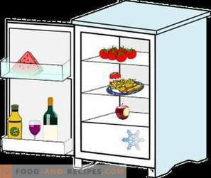 Why it is impossible to put hot in the refrigerator